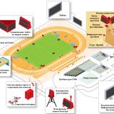 Система судейства и хронометража для легкой атлетики - соответствие IAFF