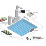Система судейства и хронометража для прыжков в воду - соответствие FINA