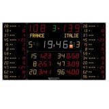 Универсальное табло для игровых видов спорта, модель 452 MB 3103