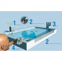Система предотвращения несчастных случаев в бассейнах